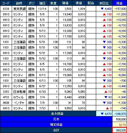20080725_stock.JPG