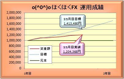 20090628_graph.JPG