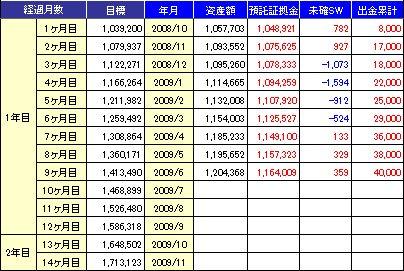 20090628_table.JPG