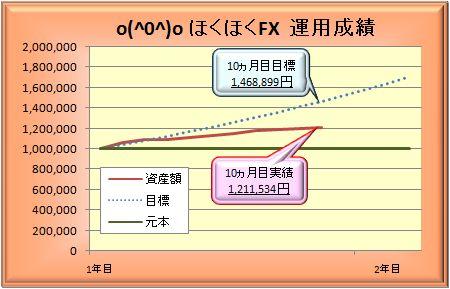 20090802_graph.JPG