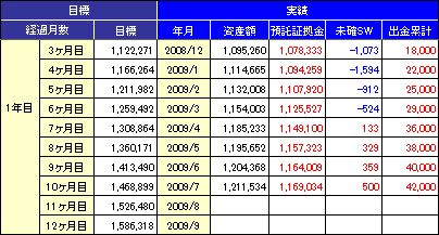 20090802_table.JPG