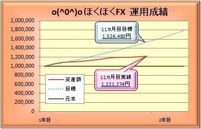 20090830_graph.JPG