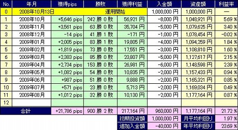 20090913_Performance.JPG