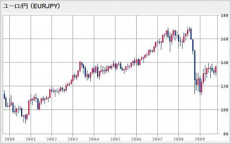 20091022_EUR.JPG