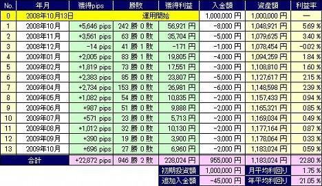20091104_pf_hokuhoku.JPG