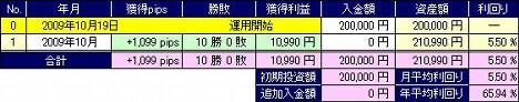 20091116_pf_1090.JPG