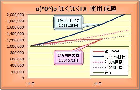 20091129_graph.JPG