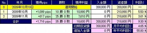 20091202_pf_1090.JPG