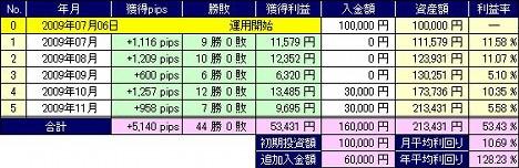 20091203_pf_edge.JPG
