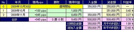 20091208_pf_gaora.JPG