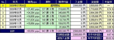 20091209_pf_rhyme.JPG