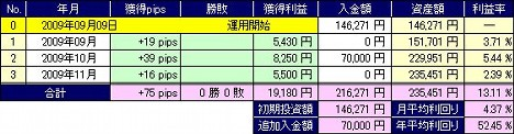 20091215_pf_yangtao.JPG
