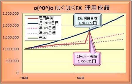 20100103_graph.JPG