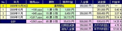 20100105_pf_gaora.JPG