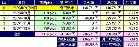 20100106_pf_yangtao.JPG