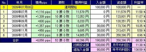 20100110_pf_edge.JPG