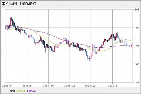 20100131_USD.JPG