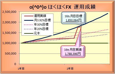 20100131_graph.JPG