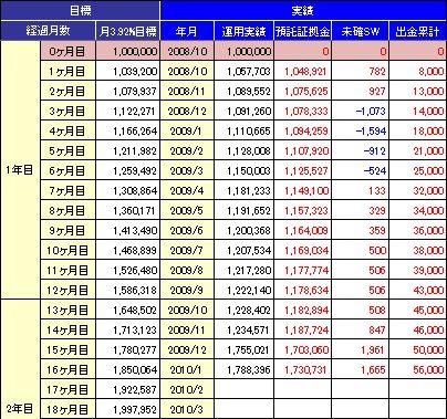20100131_table.JPG
