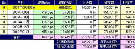 20100225_pf_yangtao.JPG