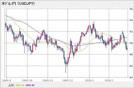 20100228_USD.JPG