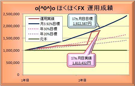 20100228_graph.JPG