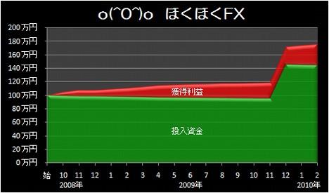 201002_graph_2.jpg