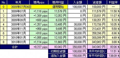 20100308_pf_edge.JPG