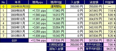 20100315_pf_ki.JPG