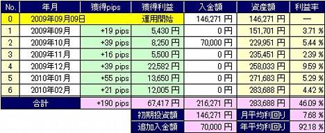 20100319_pf_yangtao.JPG