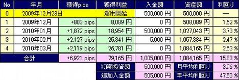 20100413_pf_D_KK.JPG