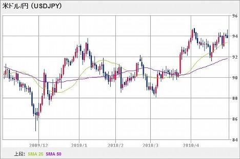 20100502_USD.JPG
