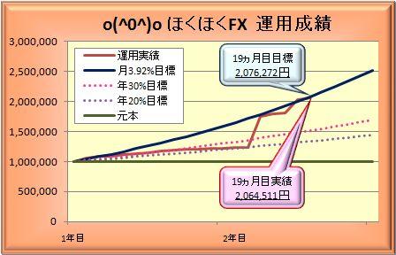 20100502_graph.JPG