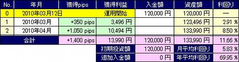 20100505_pf_TT.JPG