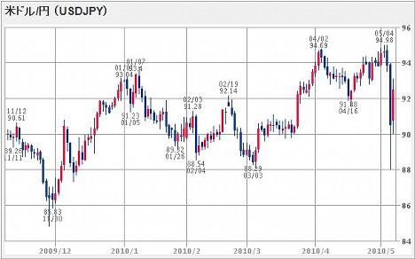20100507_USD.JPG