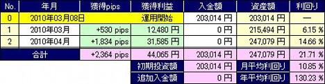 20100517_pf_ts.JPG