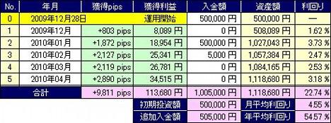 20100519_pf_d_kk.JPG