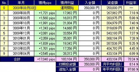 20100524_pf_ki.JPG