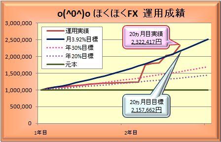 20100530_graph.JPG