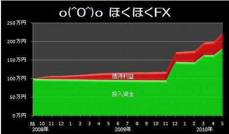 20100606_fx_graph.JPG