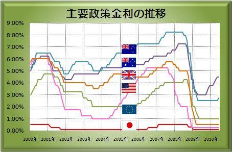 20100630_interest.JPG