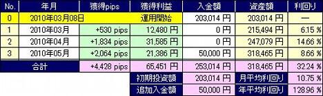 20100630_pf_ts.JPG