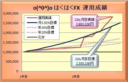 20100725_graph.JPG