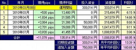 20100811_pf_ts.JPG