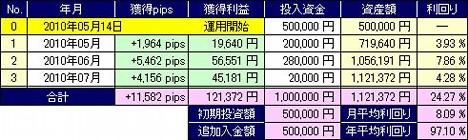 20100812_pf_ty.JPG