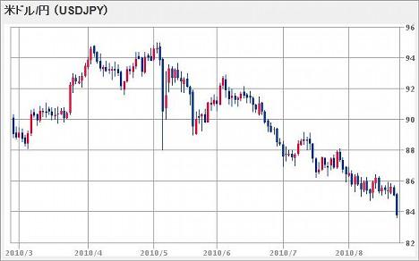 20100824_USD.JPG