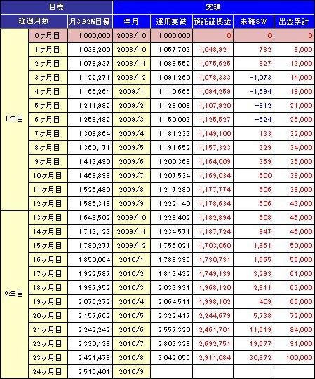 20100829_table.JPG