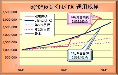 20100926_graph.JPG