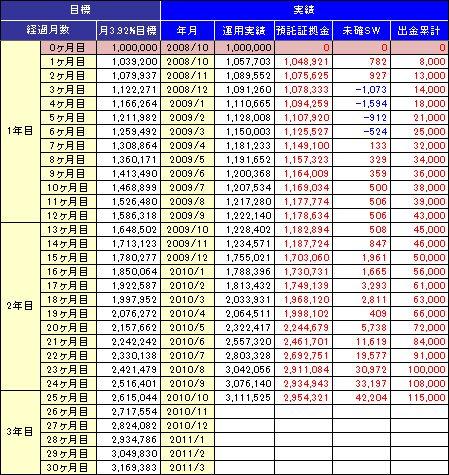 20101031_table.JPG