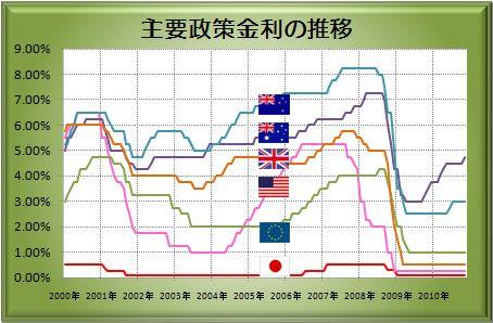 20101106_interest.JPG
